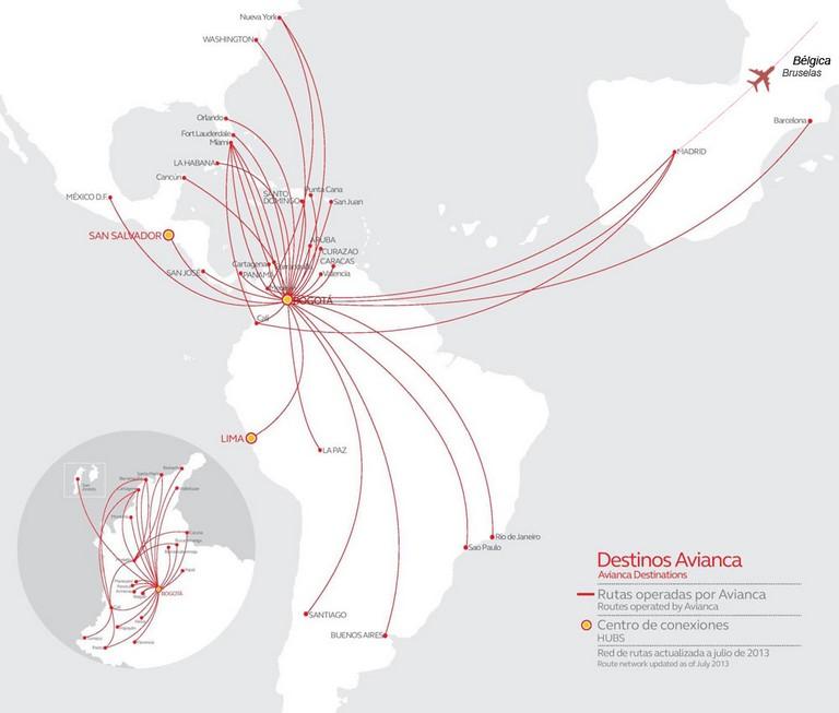 Avianca Destinations