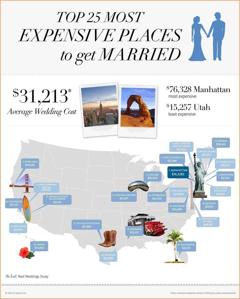 Destination Wedding Cost Breakdown Inspirational 7 Destination Wedding Budget Spreadsheet Excel Spreadsheets Group