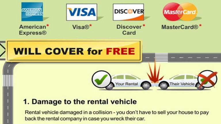 Discover Rental Car Insurance