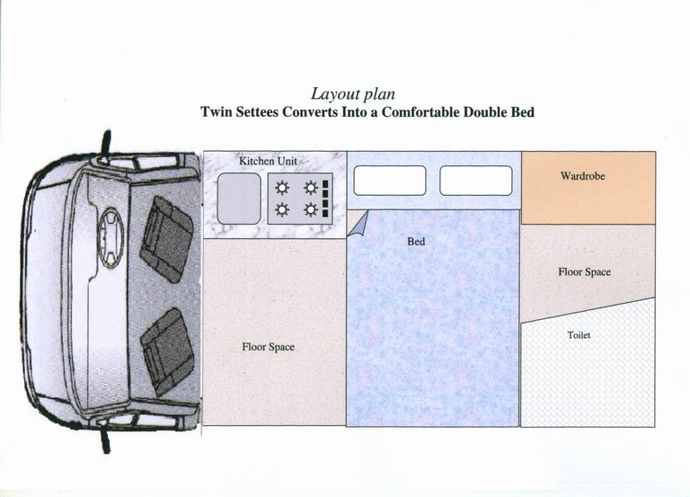 Home Built Camper Plans Elegant Conversion Guide Campervan Diy Conversion