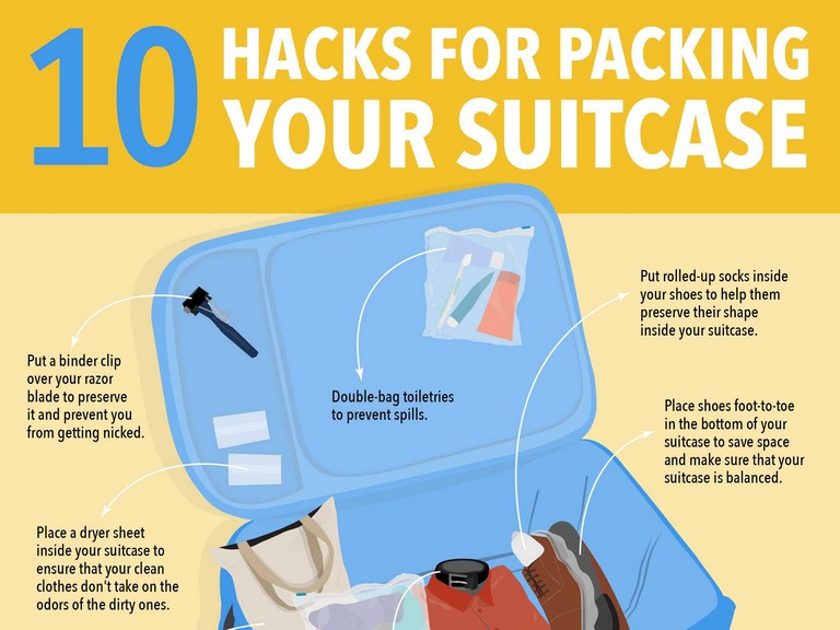 How To Pack A Small Suitcase