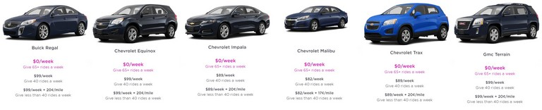 Lyft Rental Car Program