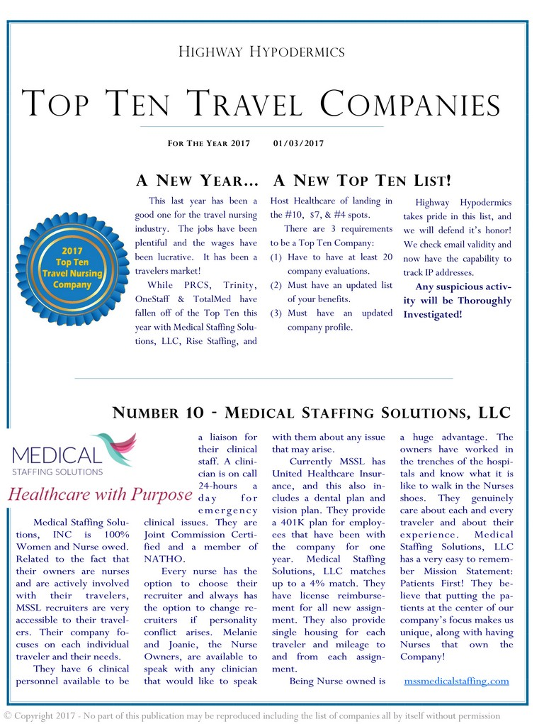Top 15 Travel Nursing Companies