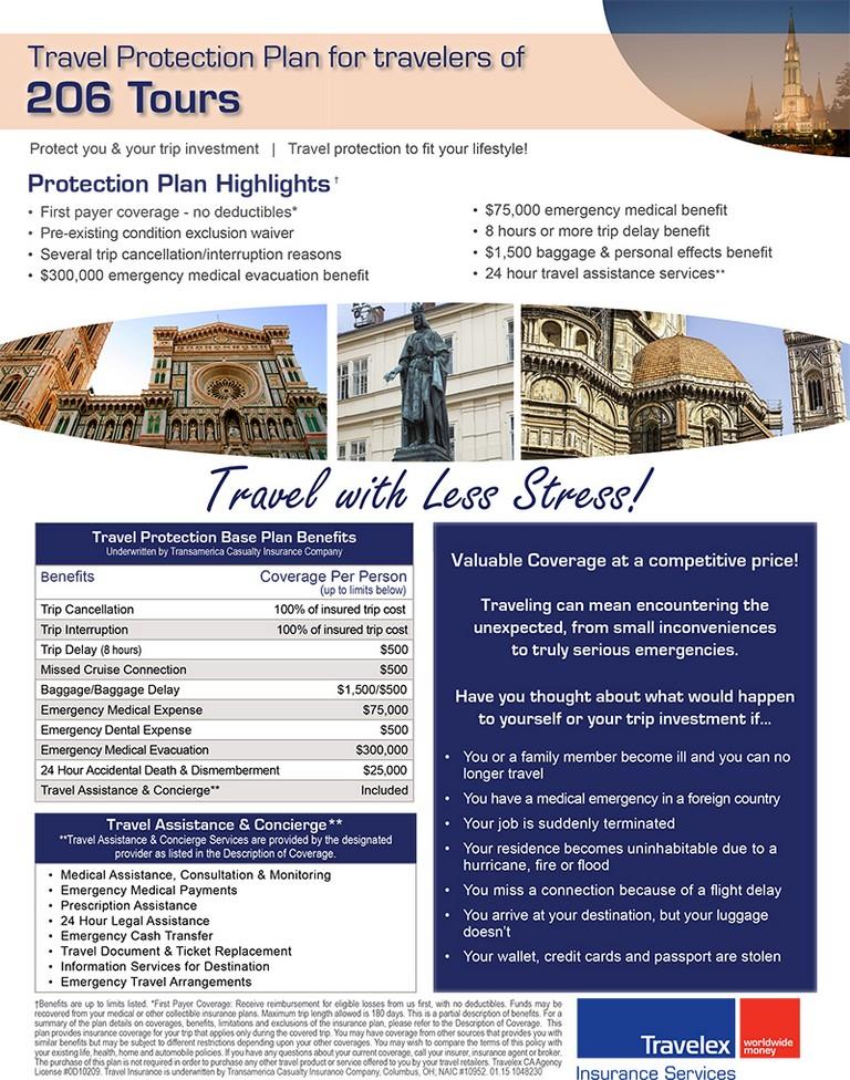 Travelex Trip Insurance 002