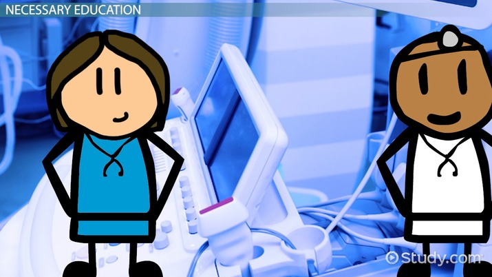 Ultrasound Travel Jobs